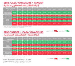 Morocco TGV Schedule